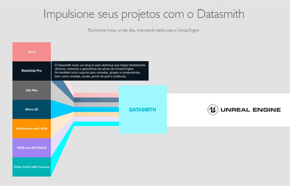 Imagem capa - Unreal Engine para Arquitetura por TIAGO VAZ