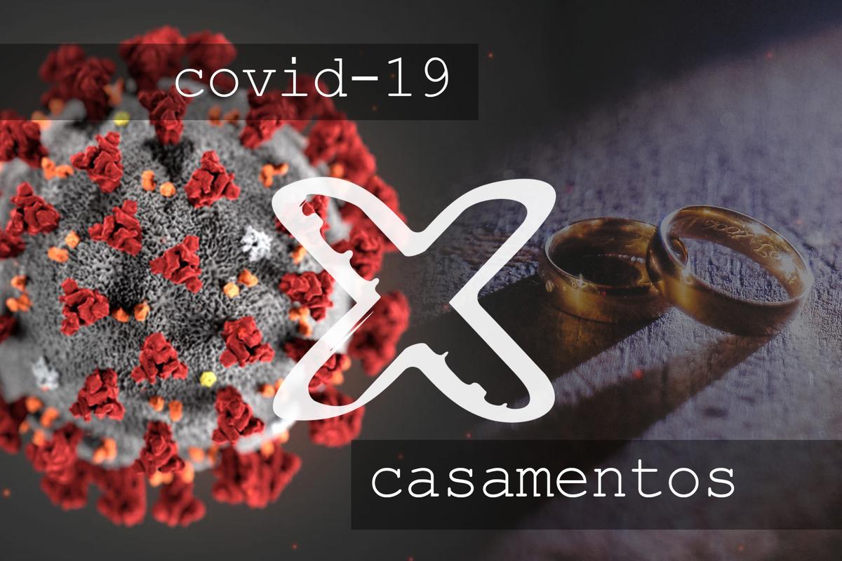 Imagem capa - Casamentos x Coronavírus e sua consequência para casais do Brasil e do mundo. por Ricardo  Gonçales