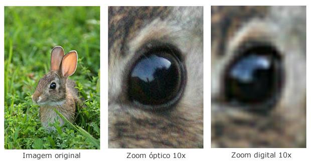 Imagem capa - Zoom realmente é necessário? por Duarth Fernandes Fotografia