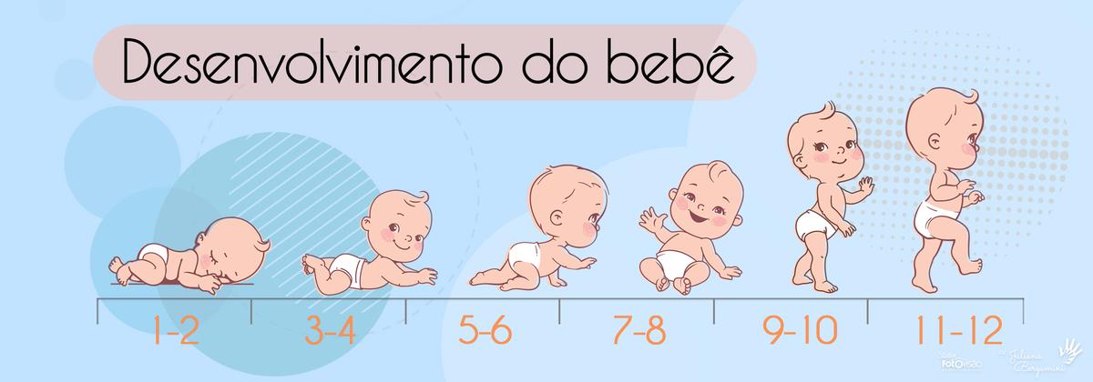 Imagem capa - O Desenvolvimento do Bebê no Primeiro aninho por Studio Foto Visão