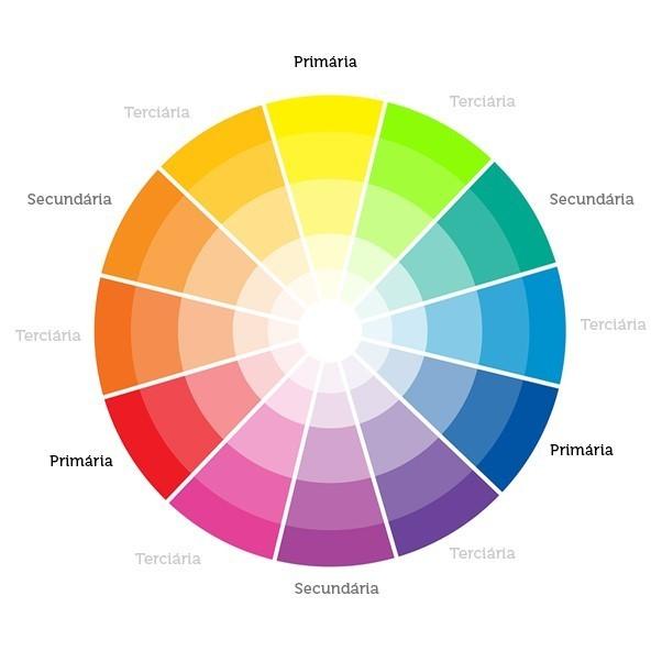 Imagem capa - CÍRCULO CROMÁTICO: Como criar combinações de cores por Studio16 Fotografia