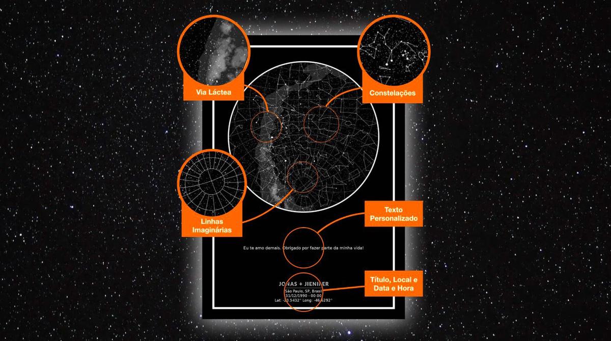 Imagem capa - Mapa Stellar Personalizado por FLASHTOP