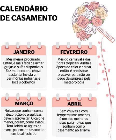 Imagem capa - Calendário de Casamento por Tiago Costa